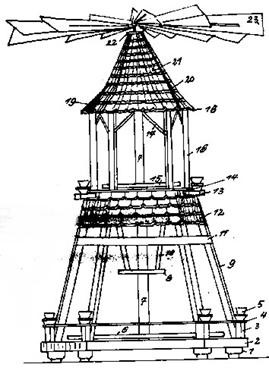 Laubsägevorlage Pyramide Göpel
