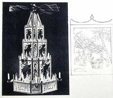 Laubsägevorlage Krippenpyramide